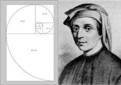 Investment and Trading: Who was Fibonacci? http://www.tradingprofits4u.com/