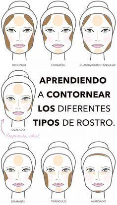 Como contornear cada tipo de rostro ;)