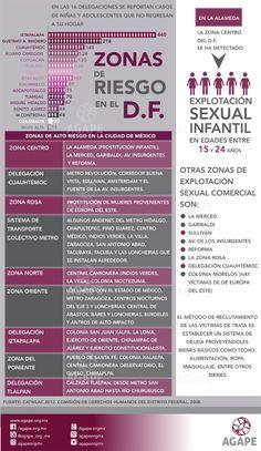 ¡¡¡¡ZONAS DE RIESGO EN EL DF!!!