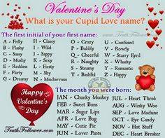 What is your Cupid Love name?