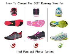 If you exercise while battling heel pain, make sure to choose the appropriate sneakers. See which are rated the best for total support and comfort - as per those suffering with plantar fasciitis. http://www.plantarfasciitisresource.com/best-running-shoes-for-plantar-fasciitis-men-women/