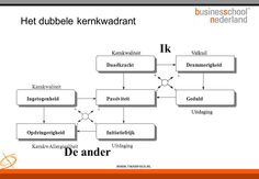 Afbeelding van http://images.slideplayer.nl/8/2220004/slides/slide_76.jpg.