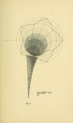 Fig. 9. Geometrical psychology, or, The science of representation : an abstract of the theories and diagrams of B. W. Betts. 1887.