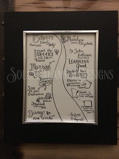Capture the adventures youve shared with your family over the years in this custom hand-drawn print. From your first meeting until your most recent memory I take your list of memorable events -- vacations, moves, jobs, babies, pets, etc -- and combine hand lettering with simple illustrations to create something unique and special.  Perfect for anniversaries, graduations, new babies, or just because.  Provide name(s), start (and end if applicable) date, and at least 20 life events with dates…