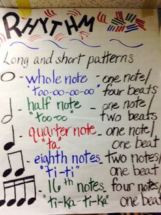 Elementary Music Lessons, Music Lessons For Kids, Music Lesson Plans, Music For Kids, Teaching Orchestra, Teaching Music, Music Anchor Charts, Music Word Walls, Middle School Choir