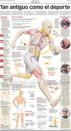 El dopaje - tan viejo como el deporte #infografia #infographic #health