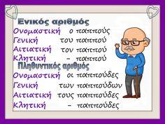 Greek Language, Special Education, Grammar, School, Pictures, Photos, Greek, Grimm