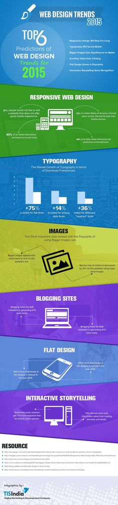 Want a More Modern Website Here Are The 6 Top Design Trends For 2015