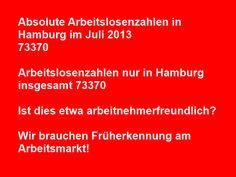 Absolute Arbeitslosenzahlen in Hamburg.