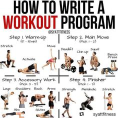 How To Build Your Own Beginners Fitness Workout Plan Weight Training Workouts, Gym Workouts, At Home Workouts, Weight Training For Beginners, Hip Problems, Mental Training, Training Quotes, Training Videos, Training Plan