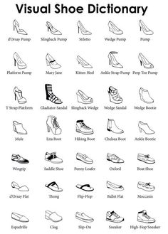 """Visual Glossaries (for Her): Backpacks / Bags / Bra Types / Hats / Belt knots / Coats / Collars / Darts / Dress Shapes /. Source by amhuppy typespahpullmountinsmajesti: """" fashioninfographics: """" Visual Shoe Dictionary More Visual Glossaries (fa""""VisSD Fashion Terminology, Fashion Terms, Fashion 101, Fashion Shoes, Fashion Beauty, Fashion Guide, Dr Shoes, Me Too Shoes, Women's Shoes"""