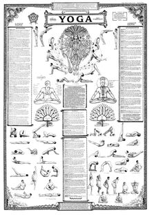 Dharma Mittra's chart
