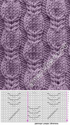 modelo 17 | patrón de tejer con agujas directorio