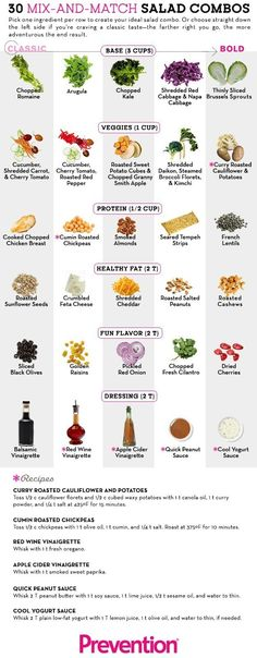 24 Diagrams To Help You Eat Healthier WOW. Including quick and easy dinner recipes, a Paleo shopping list, a guide to portion sizes, and more. Healthy Salad Recipes, Healthy Snacks, Healthy Eating, Protein For Salads, Salads To Go, Healthy Tips, Healthy Choices, Vegetarian Recipes, Paleo Shopping List
