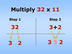 """Interesting multiplication """"tricks"""" that students might enjoy--may even math tricks students explain why the tricks work Math For Kids, Fun Math, Math Games, Math Activities, Multiplication Tricks, Multiplying Fractions, Math Help, Learn Math, Simple Math"""
