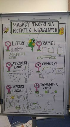 Nauka Back 2 School, School Staff, School Notes, School Motivation, Study Motivation, Mind Maping, Polish Language, Sketch Notes, School Hacks