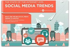 Infographic: The top 5 social media trends of 2015   Articles   Main