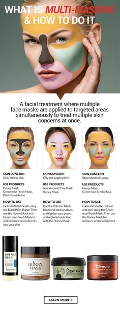 What exactly is multi masking? Find out how this method of using face masks can…: