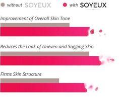 SOYEUX Anti Wrinkles Cream