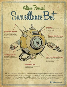 Replicates Vintage Invention Illustrations