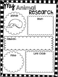 ANIMAL RESEARCH REPORTS--USING PEBBLE GO - TeachersPayTeachers.com