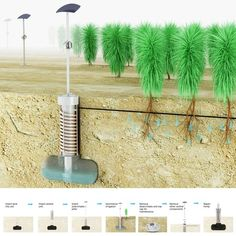 Irrigation by way of cooling down water to point of condensation - works even in the desert.