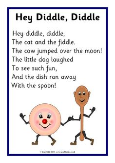 I chose this Nursery Rhyme as it reminds me of my favorite child hood TV series Dora the explorer which this Nursery rhyme played on. This Nursery Rhyme to me is about friendship. © Copyright SparkleBox Teacher Resources (UK) Ltd