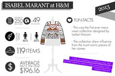 Juicy Facts That Designer Collaboration Superfans Will Love #refinery29  http://www.refinery29.com/2014/11/77347/hm-collaborations-infographic#slide14  THAT jacket. If you weren't lucky enough to snatch the design last year, you most likely paid an obscene amount for it on eBay. We're right there with you.