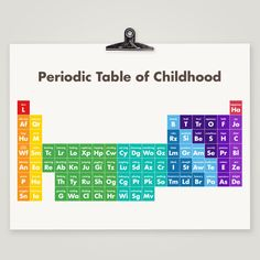 "Periodic Table POSTER - 19""x13"" Poster Periodic Table of Childhood - Science Kids Nursery Art Print - Modern Nursery Decor Print. $34.99, via Etsy."