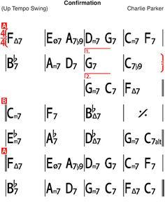 PRACTICE JAZZ: Confirmation (Charlie Parker) - Backing Track Jazz Guitar, Guitar Solo, Guitar Chords, Jazz Sheet Music, Music Sheets, Jazz Standard, Lead Sheet, Backing Tracks, Boogie Woogie