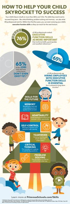 #ad #primroseskills Teaching Executive Function Skills at Home | Early Childhood Development | Primrose Schools
