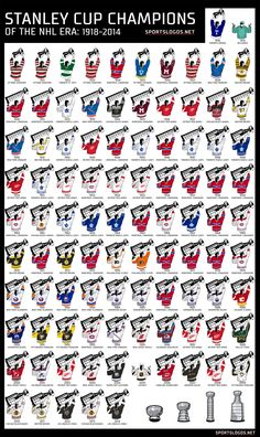 "kinkycoffeepervs: ""chileanstorm: "" From the Hockey News, a display of all the champions and the jerseys they were wearing when they won. "" Let's Go Red Wings! "" Let's go Caps! Hockey News, Hockey Games, Hockey Mom, Hockey Players, Hockey Stuff, Ducks Hockey, Hockey Party, Montreal Canadiens, Mtl Canadiens"