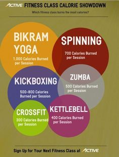Bikram Yoga Rocks! ❤ I love both crossfit and hot yoga. But hot yoga is the best!