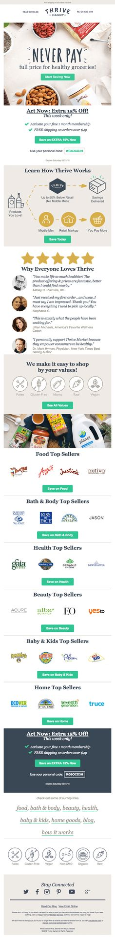 20 Best Email Marketing Swipes images in 2018 | Email Marketing