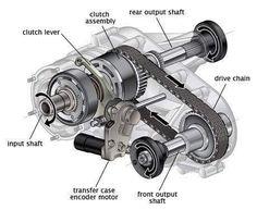 Mechanical Design, Mechanical Engineering, Truck Repair, Automotive Engineering, Transfer Case, Car Engine, Go Kart, Custom Trucks, Automobile