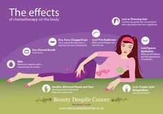 Chemo beauty stuff