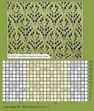 Pildiotsingu free estonian lace knitting patterns tulemus