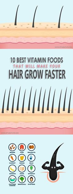 You may uneasy or unhappy with hair loss and short hair and might not use with hair treatment & products. Then Follow our vitamin foods for hair growth.
