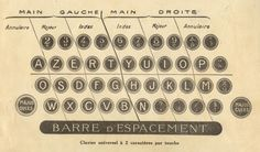 clavier | Flickr - Photo Sharing!