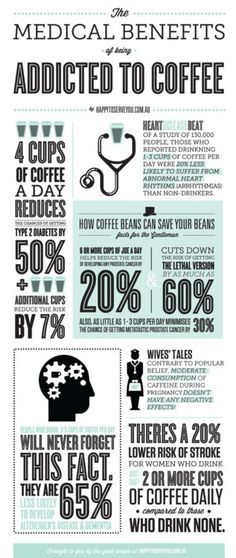 Coffee addicts: Positives to being addicted to coffee.