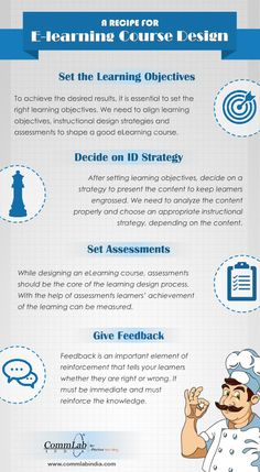 An E-learning Course Design Recipe - An Infographic