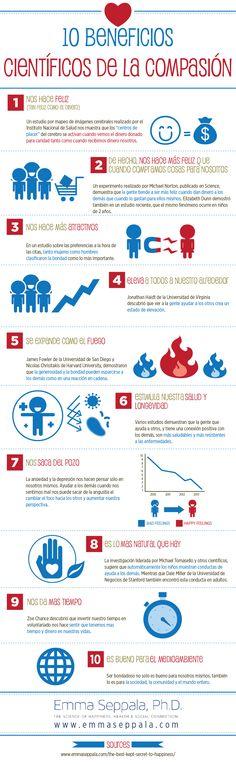 10 beneficios científicos de la compasión Fuente: www.emmaseppala.com #infografia #infographic #psychology
