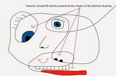 The Artsy Fartsy Art Room: Abstract Faces with 3rd Grade