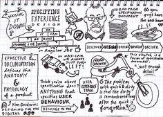 Joe Sokohl: Nailing it down. Sketchnoting by Matthew Magain.