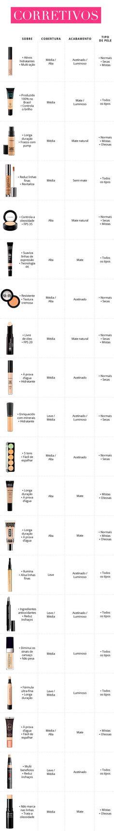 FREE Mieoko Kabuki Brush From The American Beauty Association Makeup Trends, Makeup Inspo, Makeup Inspiration, Makeup Tips, Basic Makeup, Makeup Ideas, Body Makeup, Skin Makeup, Natural Beauty Tips