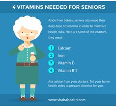 What Are The Vitamins Needed for Seniors? Visit #ShabaHealthServicesCorp http://www.shabahealth.com/ for more information.