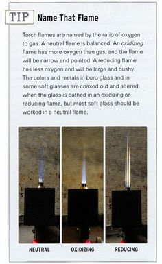 How to identify torch flames from the book The Glass Artist's Studio Handbook by Cecilia Cohen
