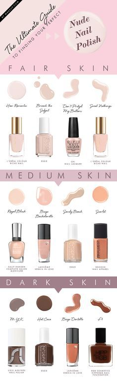 How to pick the perfect nude nail polish for your skin tone! | best stuff