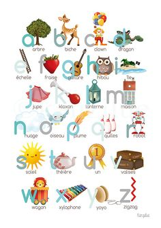 educative poster for children, back to school ABC poster- Poster for teacher - My picture alphabet