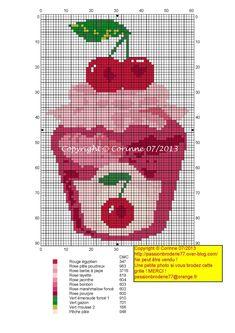Cherry cupcake x-stitch
